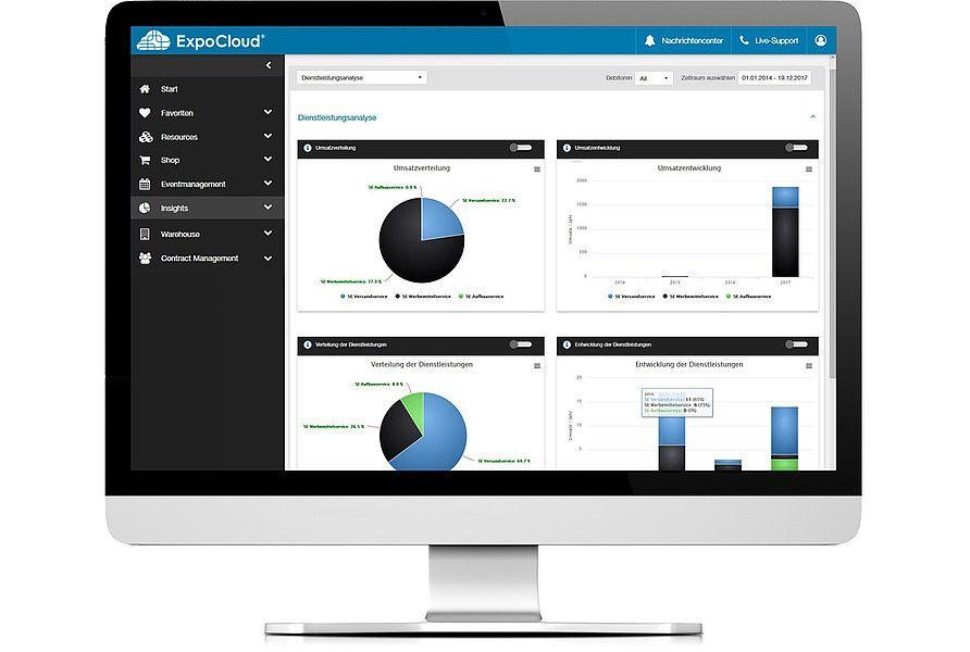 ExpoCloud Besuchermessung Desktop